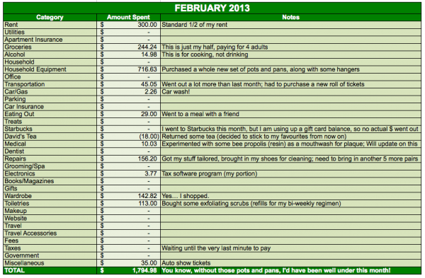 The-Budgeting-Tool-February-2013-Household-Expenses-List-