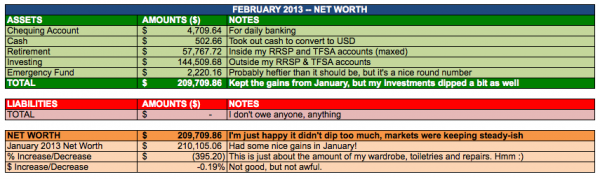The-Budgeting-Tool-February-2013-Net-Worth